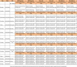 City Link Chrismas delivery schedule 2014